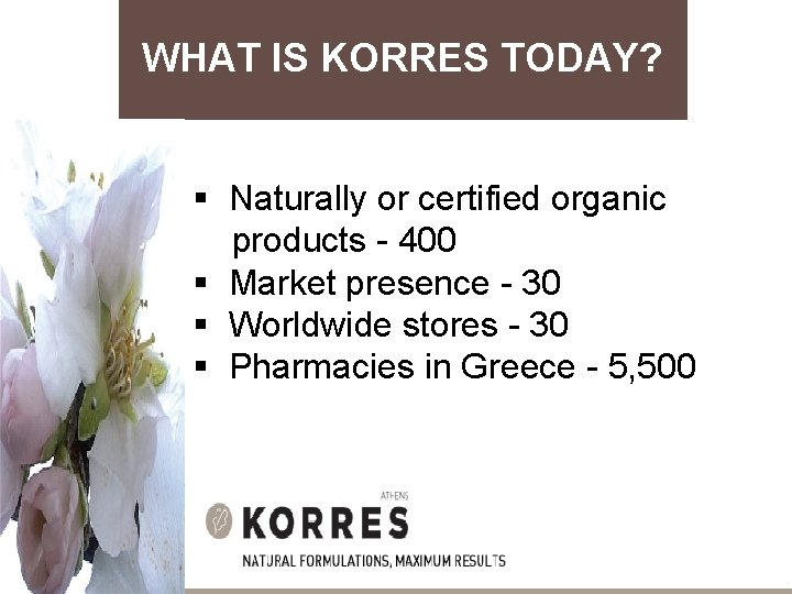 WHAT IS KORRES TODAY? § Naturally or certified organic products - 400 § Market