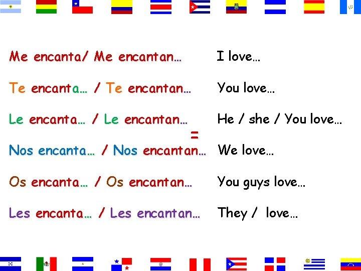 Me encanta/ Me encantan… I love… Te encanta… / Te encantan… You love… Le