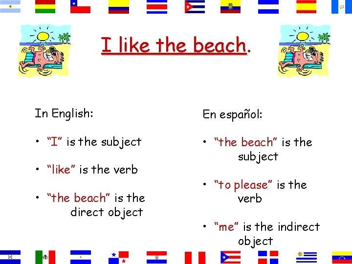 "I like the beach In English: En español: • ""I"" is the subject •"
