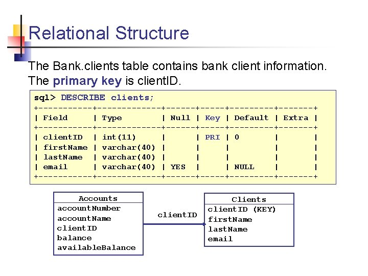 Relational Structure The Bank. clients table contains bank client information. The primary key is