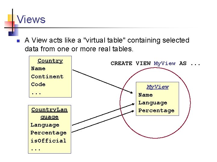 """Views n A View acts like a """"virtual table"""" containing selected data from one"""