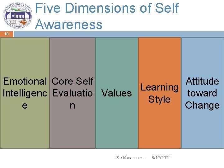 10 Five Dimensions of Self Awareness Emotional Core Self Attitude Learning Intelligenc Evaluatio Values