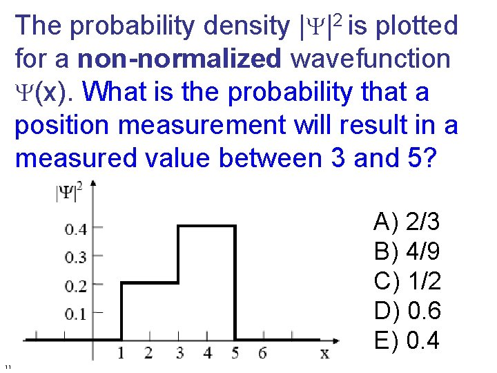 The probability density |Y|2 is plotted for a non-normalized wavefunction Y(x). What is the