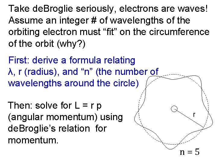 Take de. Broglie seriously, electrons are waves! Assume an integer # of wavelengths of