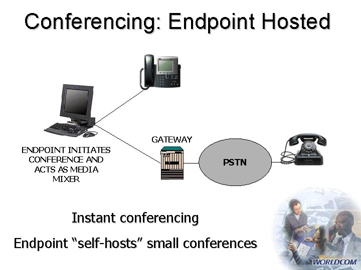Conferencing: Endpoint Hosted GATEWAY ENDPOINT INITIATES CONFERENCE AND ACTS AS MEDIA MIXER PSTN Instant