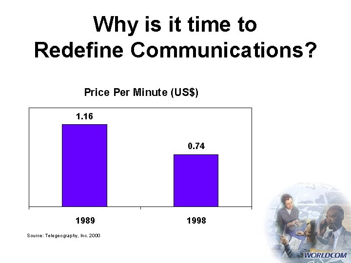 Why is it time to Redefine Communications? Price Per Minute (US$) 1. 16 0.