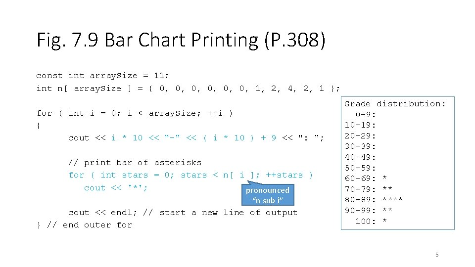 Fig. 7. 9 Bar Chart Printing (P. 308) const int array. Size = 11;