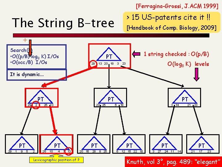[Ferragina-Grossi, J. ACM 1999] > 15 US-patents cite it !! The String B-tree [Handbook