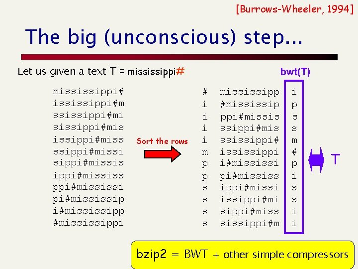 [Burrows-Wheeler, 1994] The big (unconscious) step. . . Let us given a text T