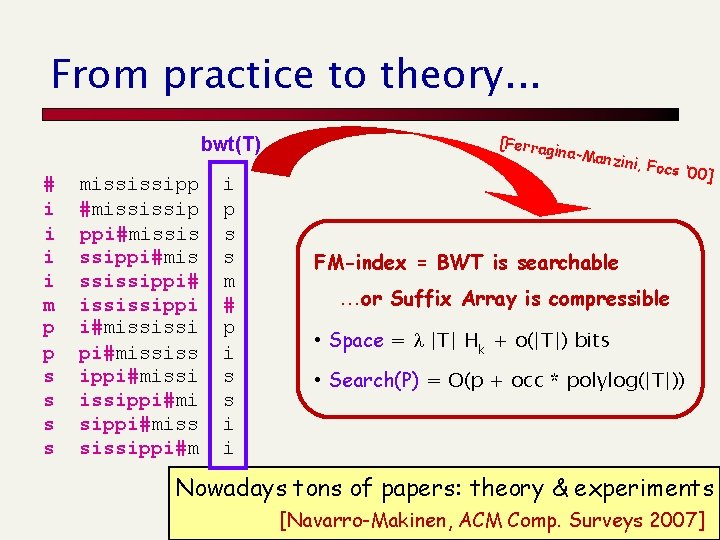 From practice to theory. . . [Ferrag bwt(T) # i i m p p