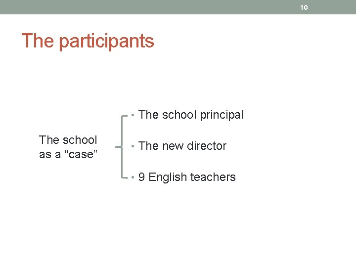"10 The participants • The school principal The school as a ""case"" • The"