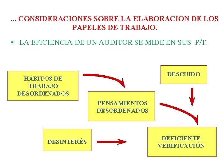 . . . CONSIDERACIONES SOBRE LA ELABORACIÓN DE LOS PAPELES DE TRABAJO. • LA