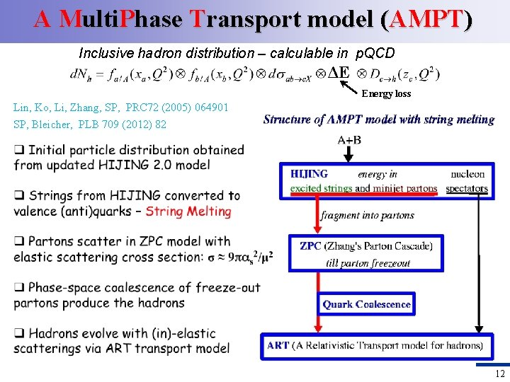 A Multi. Phase Transport model (AMPT) Inclusive hadron distribution – calculable in p. QCD