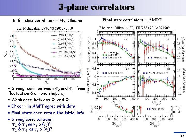 3 -plane 2 -plane correlators Initial state correlators – MC Glauber Jia, Mohapatra, EPJC