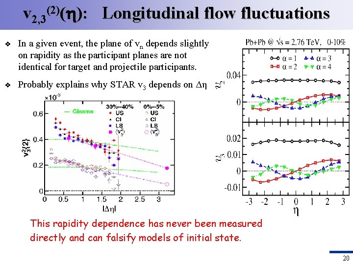 v 2, 3(2)( ): Longitudinal flow fluctuations v In a given event, the plane