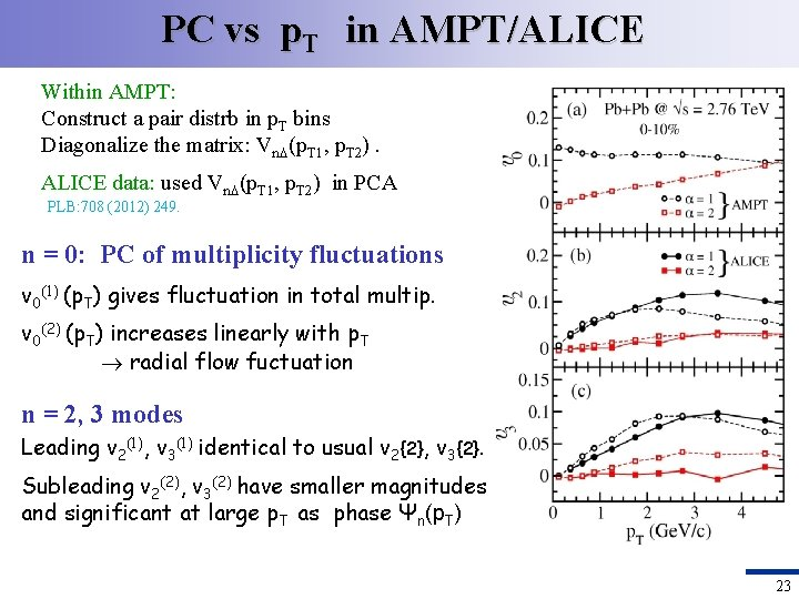 PC vs p. T in AMPT/ALICE Within AMPT: Construct a pair distrb in p.