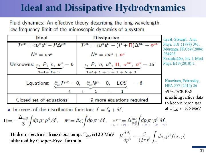 Ideal and Dissipative Hydrodynamics Israel, Stewart, Ann. Phys. 118 (1979) 341. Muronga, PRC 69