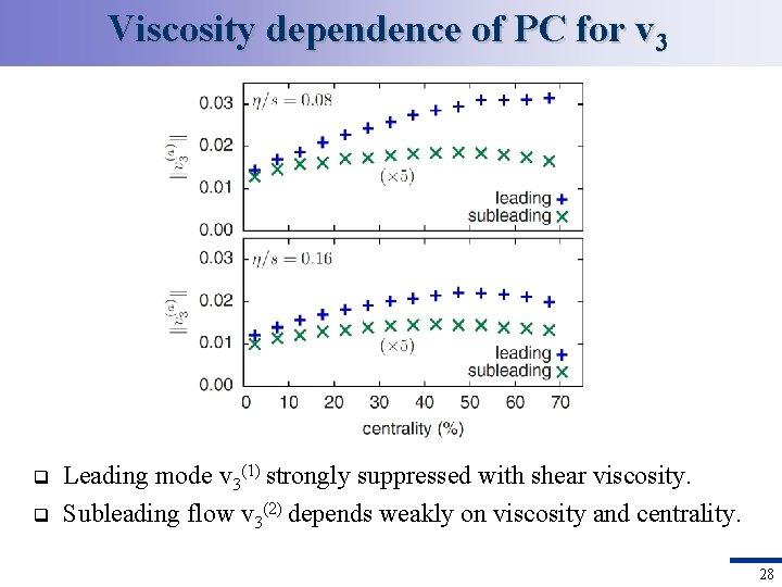 Viscosity dependence of PC for v 3 q q Leading mode v 3(1) strongly