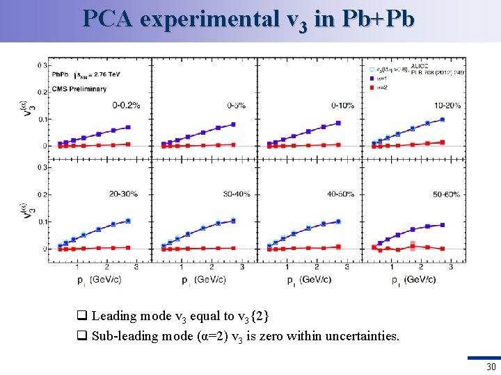 PCA experimental v 3 in Pb+Pb q Leading mode v 3 equal to v