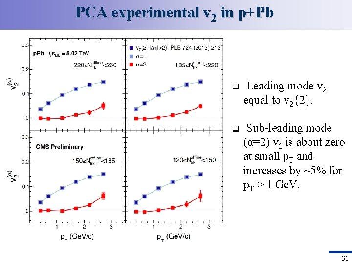 PCA experimental v 2 in p+Pb q Leading mode v 2 equal to v