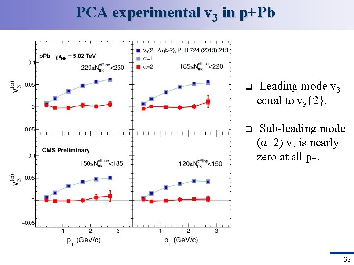 PCA experimental v 3 in p+Pb q Leading mode v 3 equal to v