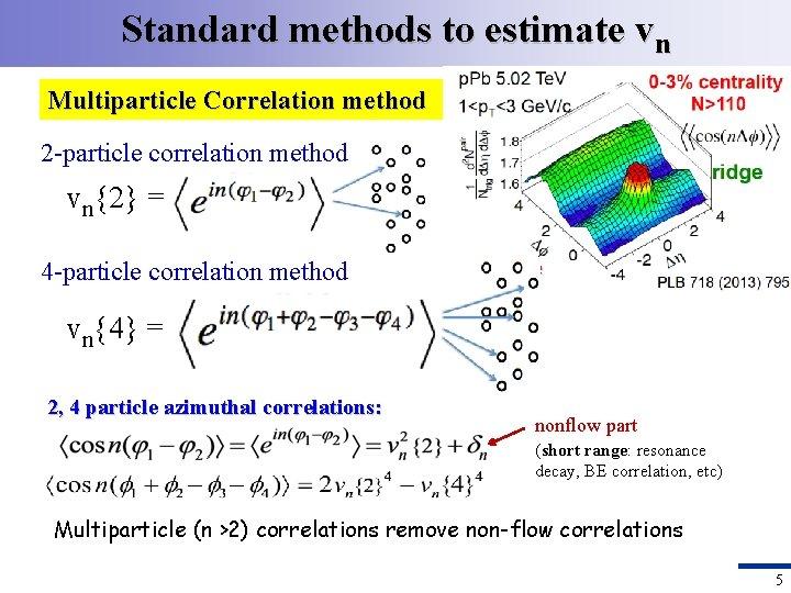 Standard methods to estimate vn Multiparticle Correlation method 2 -particle correlation method vn{2} =