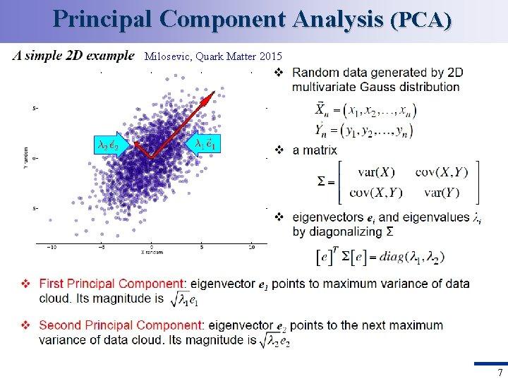 Principal Component Analysis (PCA) Milosevic, Quark Matter 2015 7