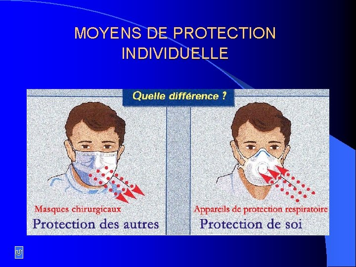 MOYENS DE PROTECTION INDIVIDUELLE