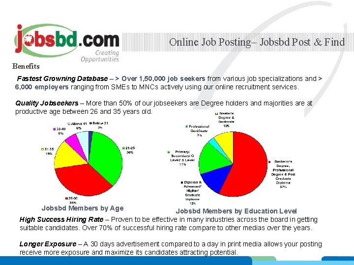 Online Job Posting– Jobsbd Post & Find Benefits Fastest Growning Database – > Over