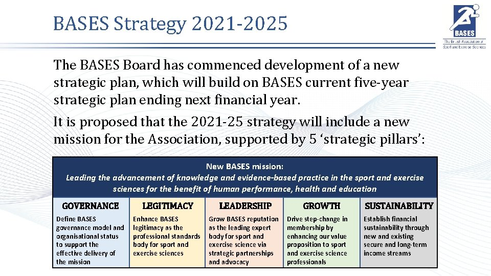 BASES Strategy 2021 -2025 The BASES Board has commenced development of a new strategic