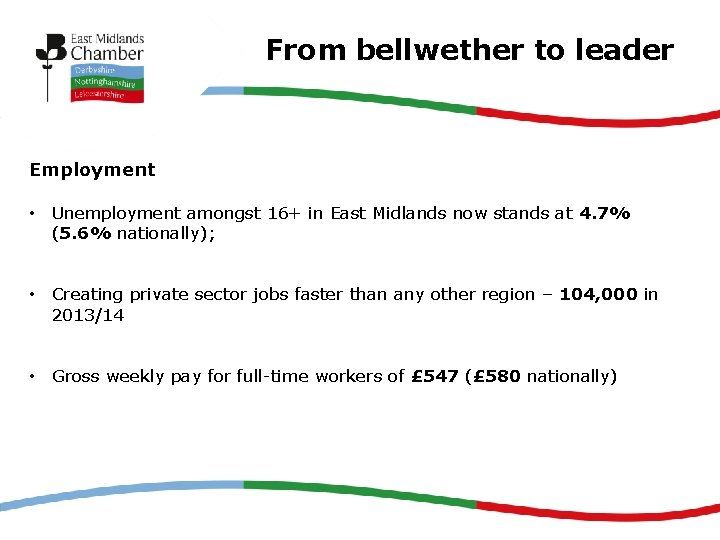 From bellwether to leader Employment • Unemployment amongst 16+ in East Midlands now stands