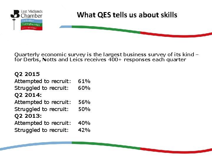 What QES tells us about skills Quarterly economic survey is the largest business survey