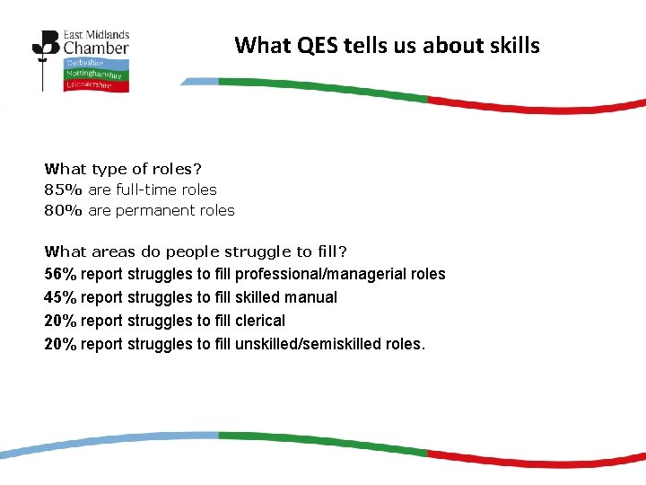 What QES tells us about skills What type of roles? 85% are full-time roles