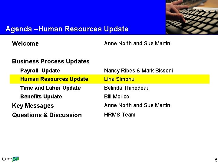 Agenda –Human Resources Update Welcome Anne North and Sue Martin Business Process Updates Payroll