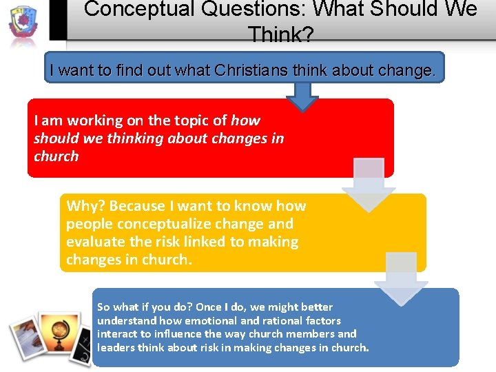 Conceptual Questions: What Should We Think? I want to find out what Christians think