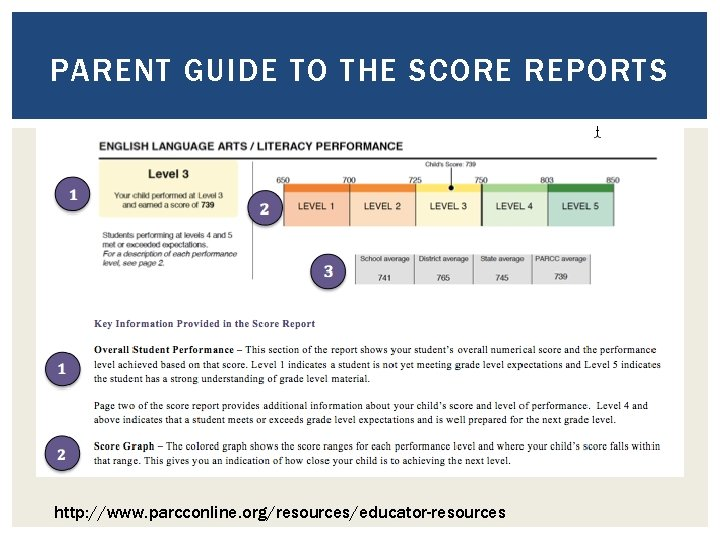 PARENT GUIDE TO THE SCORE REPORTS http: //www. parcconline. org/resources/educator-resources
