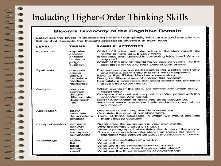 Including Higher-Order Thinking Skills Tauber - PACE Reading