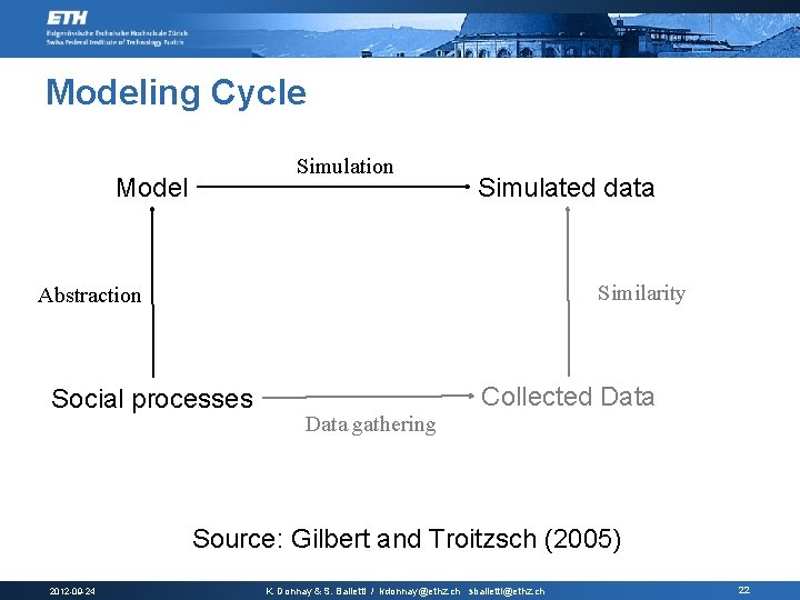 Modeling Cycle Simulation Model Simulated data Similarity Abstraction Social processes Data gathering Collected Data