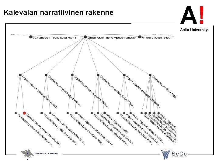 Kalevalan narratiivinen rakenne A! Aalto University