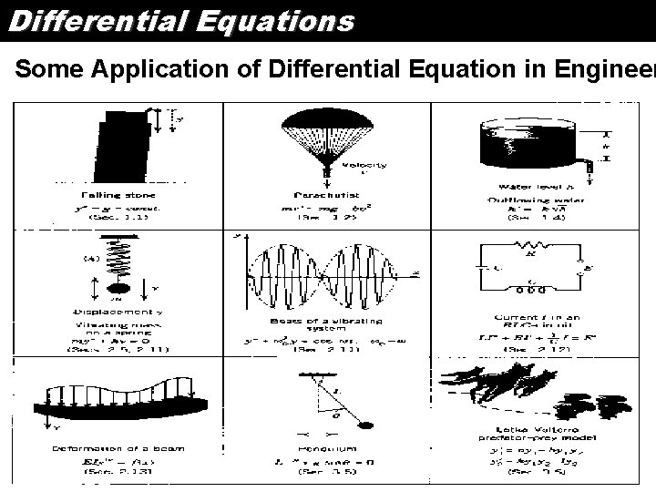 Differential Equations Some Application of Differential Equation in Engineer