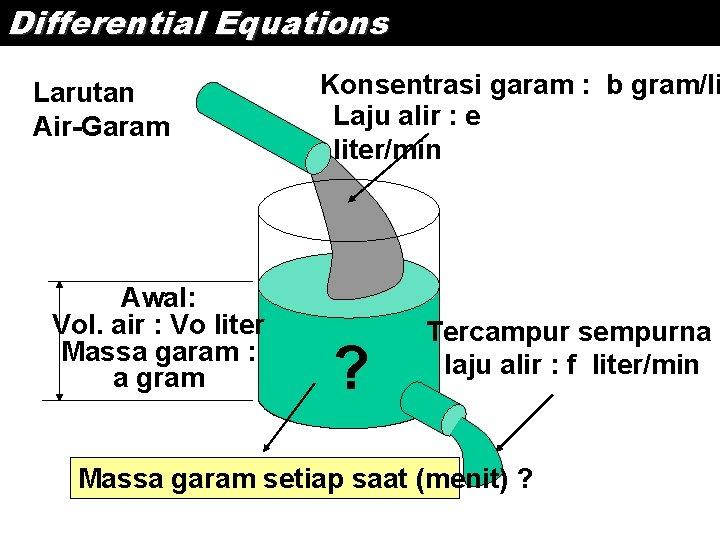 Differential Equations Larutan Air-Garam Awal: Vol. air : Vo liter Massa garam : a