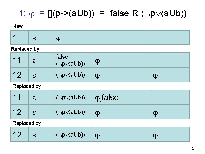 1: = [](p->(a. Ub)) = false R ( p (a. Ub)) New 1 Replaced