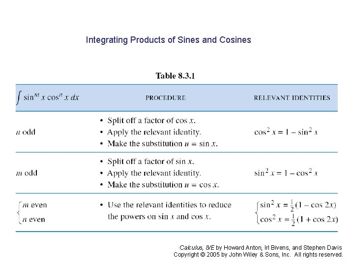 Integrating Products of Sines and Cosines Calculus, 8/E by Howard Anton, Irl Bivens, and