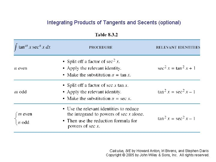Integrating Products of Tangents and Secents (optional) Calculus, 8/E by Howard Anton, Irl Bivens,