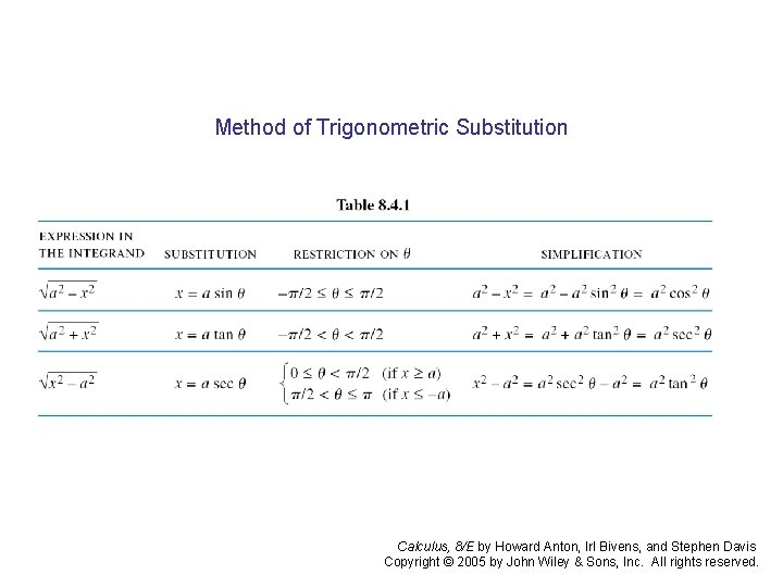 Method of Trigonometric Substitution Calculus, 8/E by Howard Anton, Irl Bivens, and Stephen Davis
