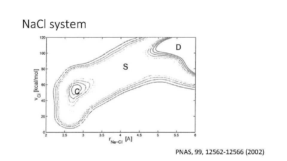 Na. Cl system PNAS, 99, 12562 -12566 (2002)
