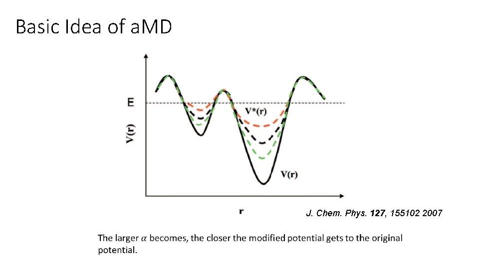 Basic Idea of a. MD J. Chem. Phys. 127, 155102 2007