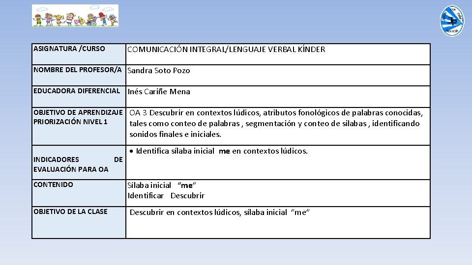 ASIGNATURA /CURSO COMUNICACIÓN INTEGRAL/LENGUAJE VERBAL KÍNDER NOMBRE DEL PROFESOR/A Sandra Soto Pozo EDUCADORA DIFERENCIAL