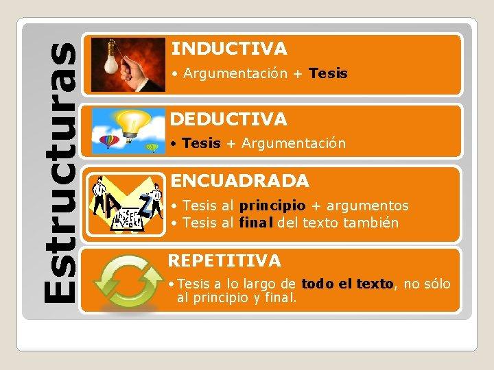 Estructuras INDUCTIVA • Argumentación + Tesis DEDUCTIVA • Tesis + Argumentación ENCUADRADA • Tesis