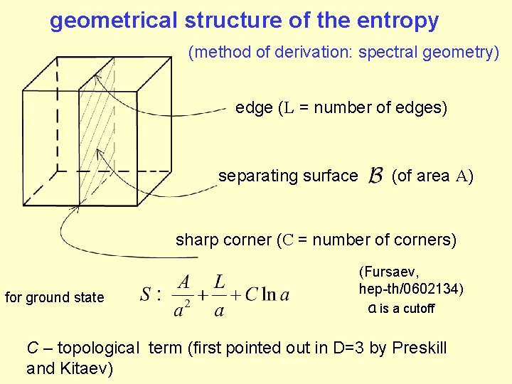 geometrical structure of the entropy (method of derivation: spectral geometry) edge (L = number